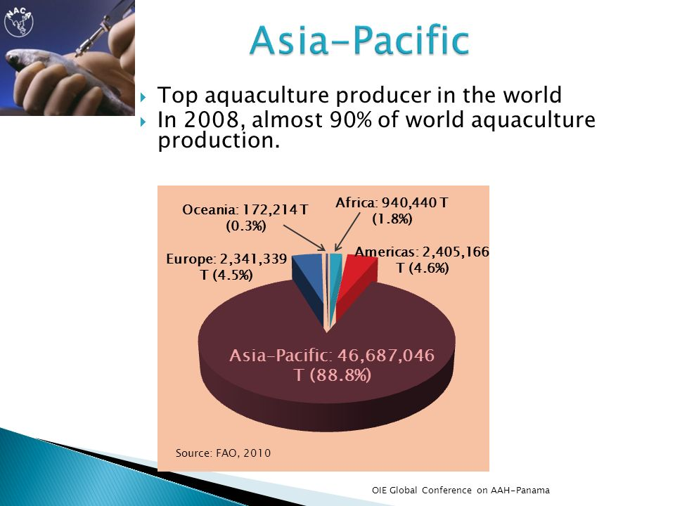 Asia-Pacific Top aquaculture producer in the world