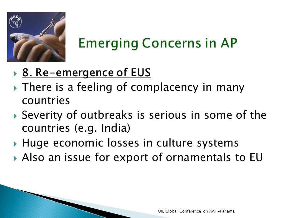 Emerging Concerns in AP