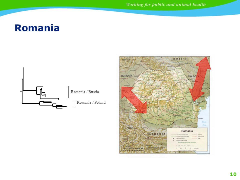 Romania Romania / Russia Romania / Poland