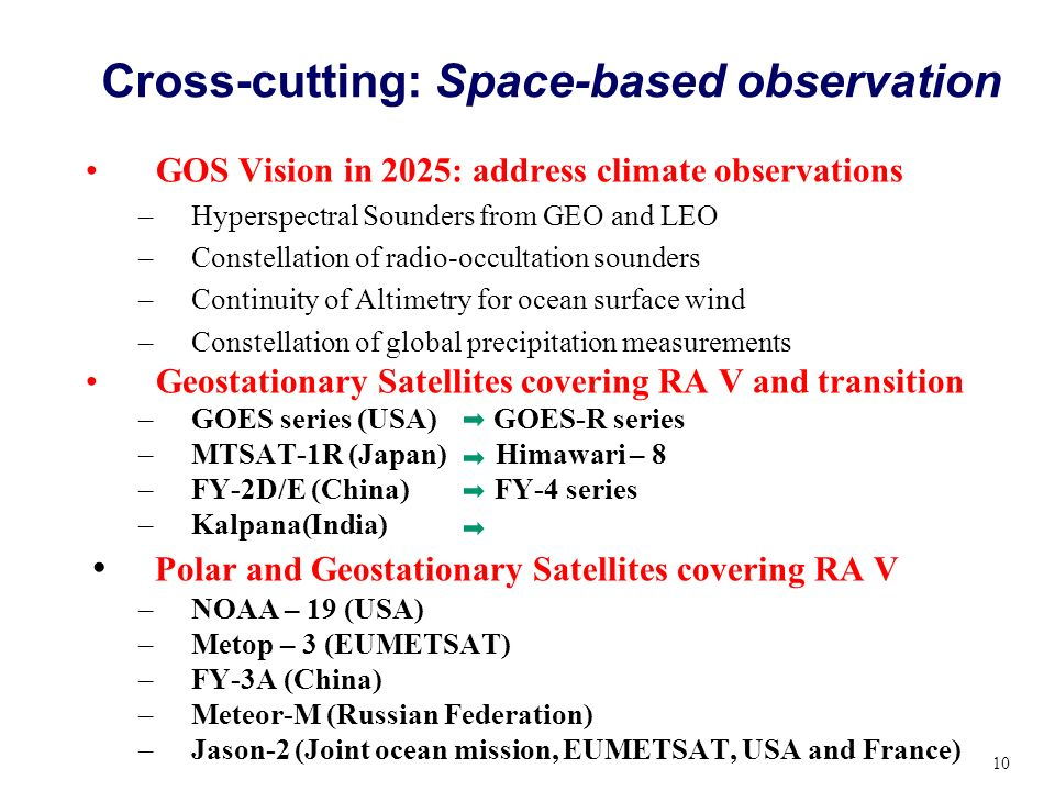 Cross-cutting: Space-based observation