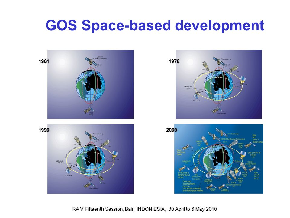 GOS Space-based development