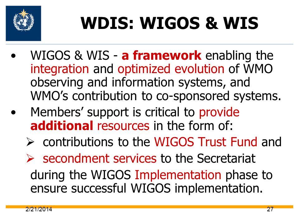 WDIS: WIGOS & WIS