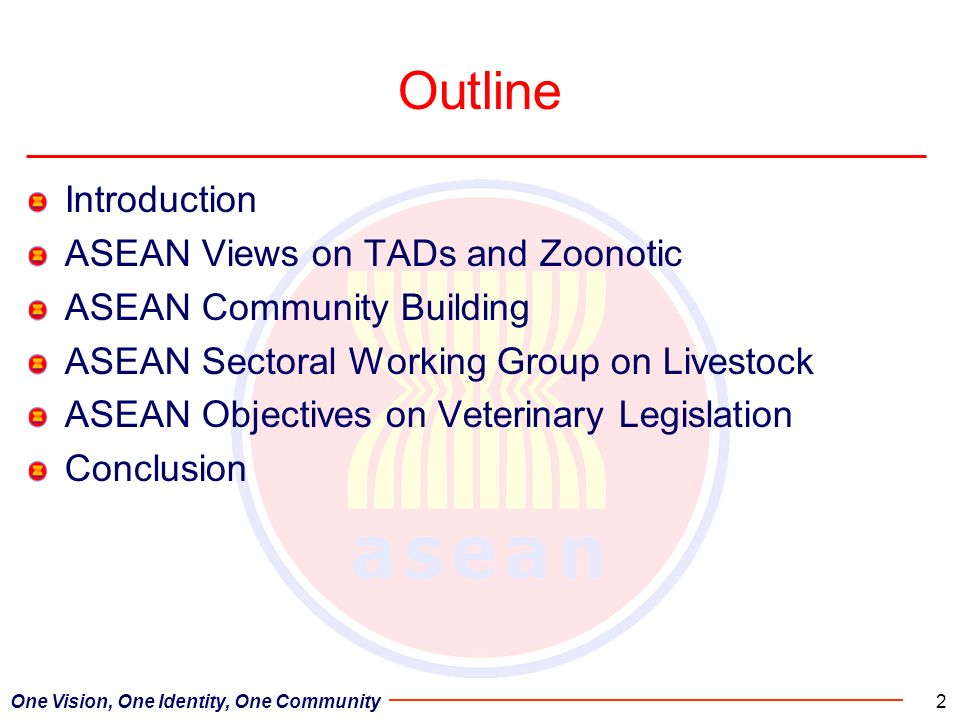 Outline Introduction ASEAN Views on TADs and Zoonotic