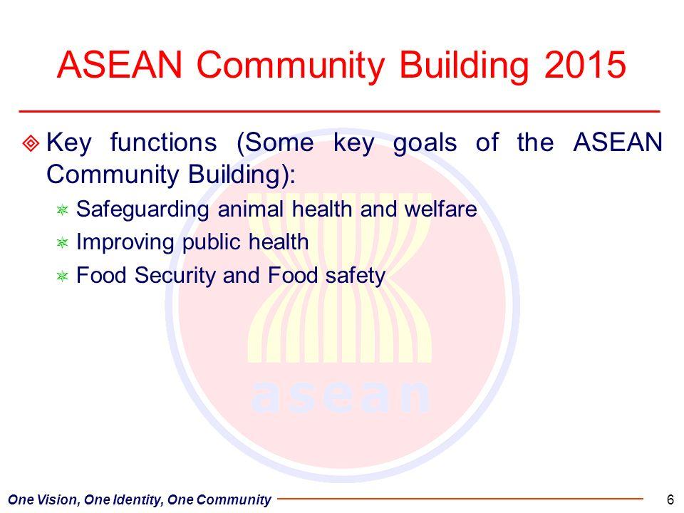 ASEAN Community Building 2015