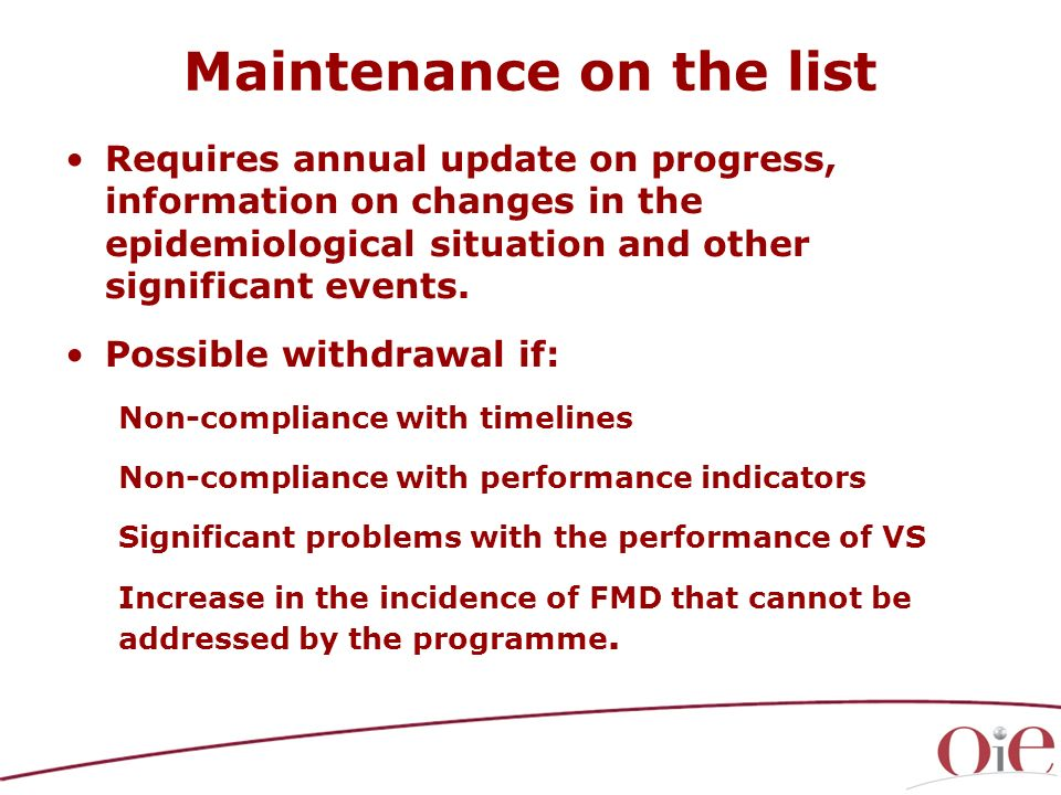 Maintenance on the list