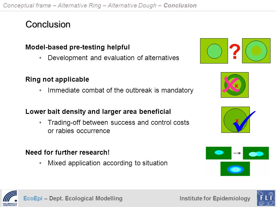   Conclusion Model-based pre-testing helpful