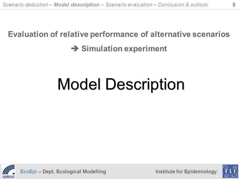 Scenario deduction – Model description – Scenario evaluation – Conclusion & outlook