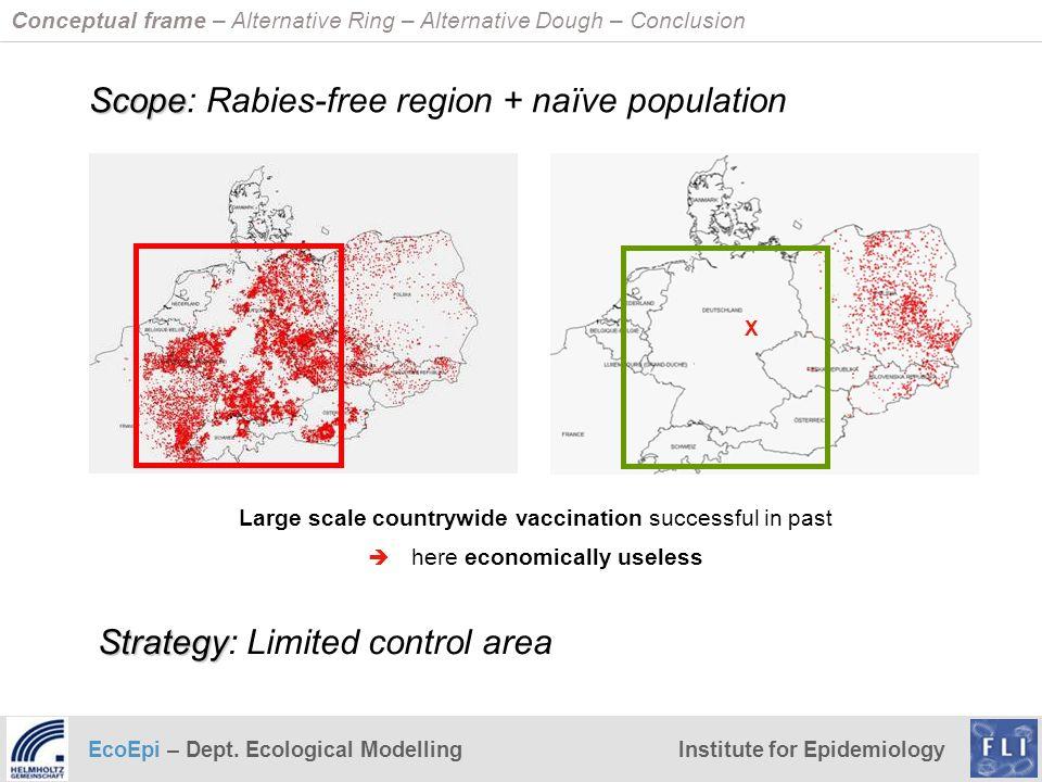 Scope: Rabies-free region + naïve population