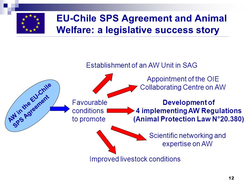 EU-Chile SPS Agreement and Animal Welfare: a legislative success story