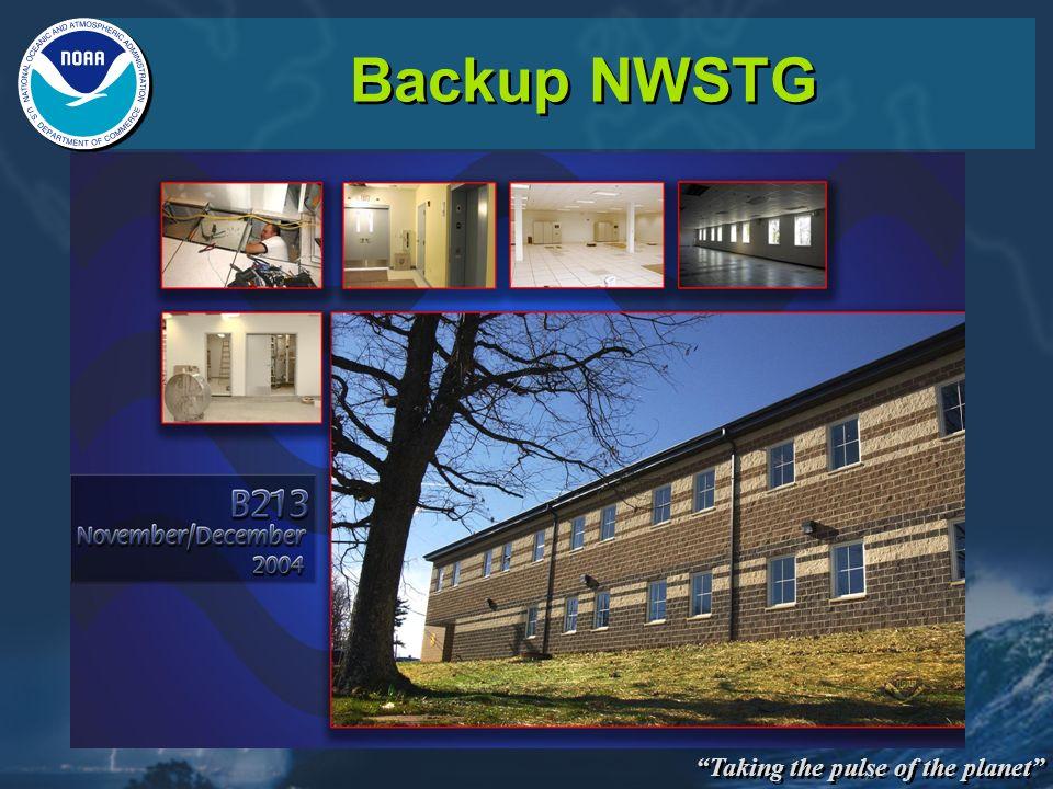Backup NWSTG