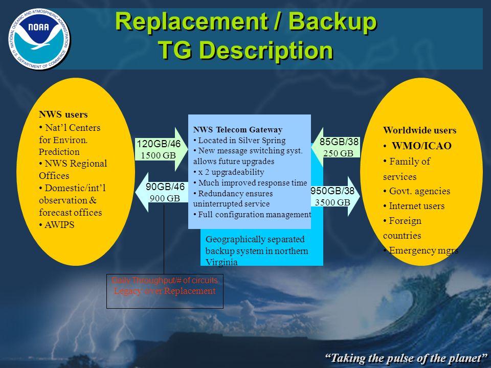 Replacement / Backup TG Description