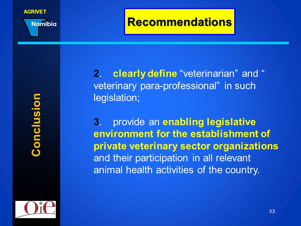 Recommendations Conclusion