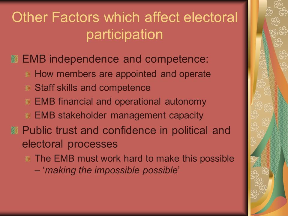 Other Factors which affect electoral participation