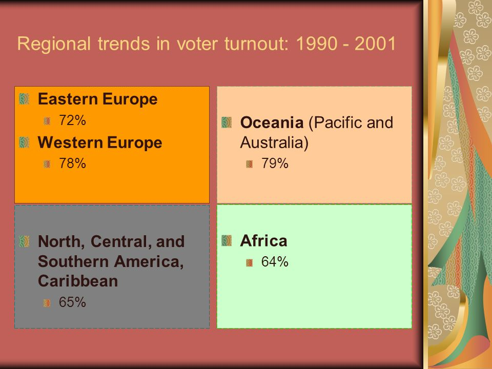 Regional trends in voter turnout: 1990 - 2001