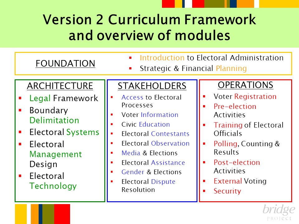 Version 2 Curriculum Framework and overview of modules