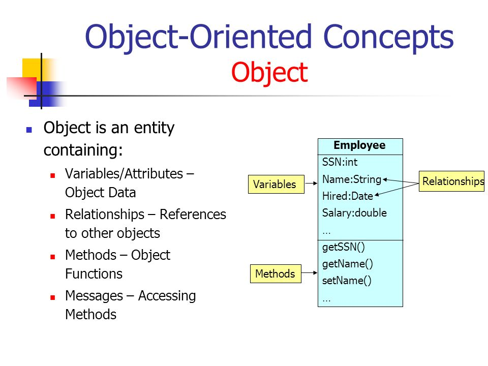 entity relationship vs object oriented language