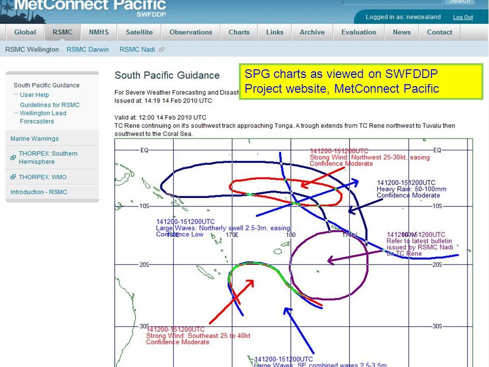 SPG charts as viewed on SWFDDP Project website, MetConnect Pacific