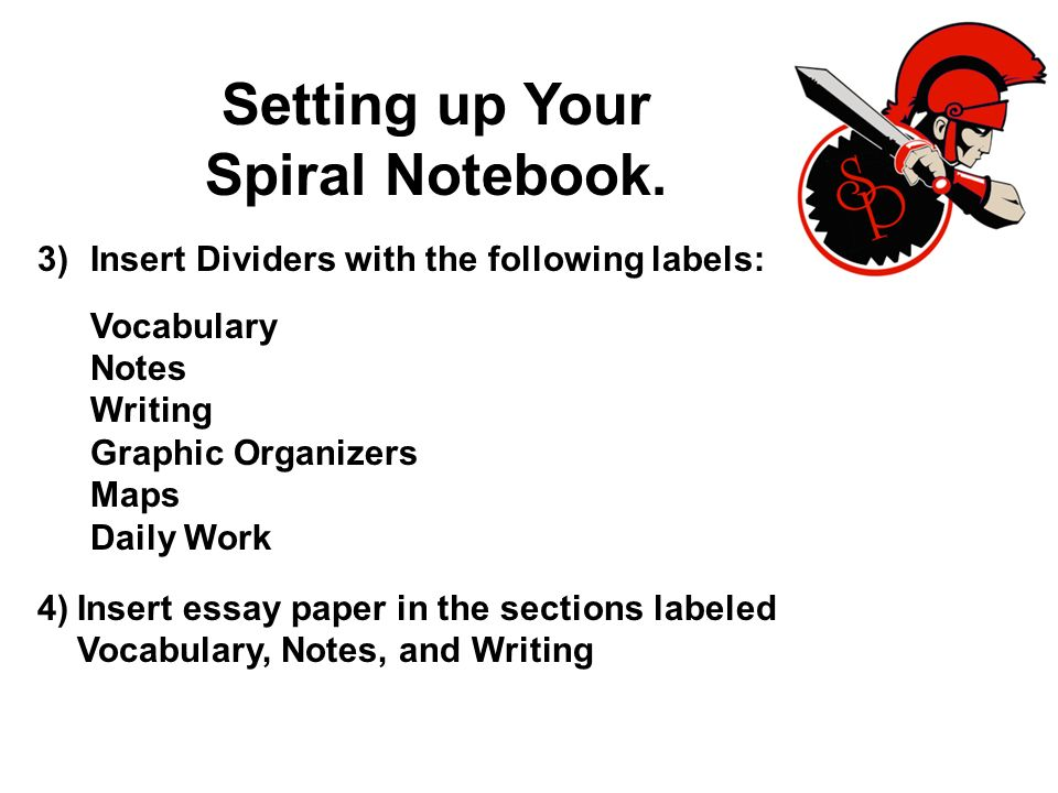 Setting up Your Spiral Notebook.