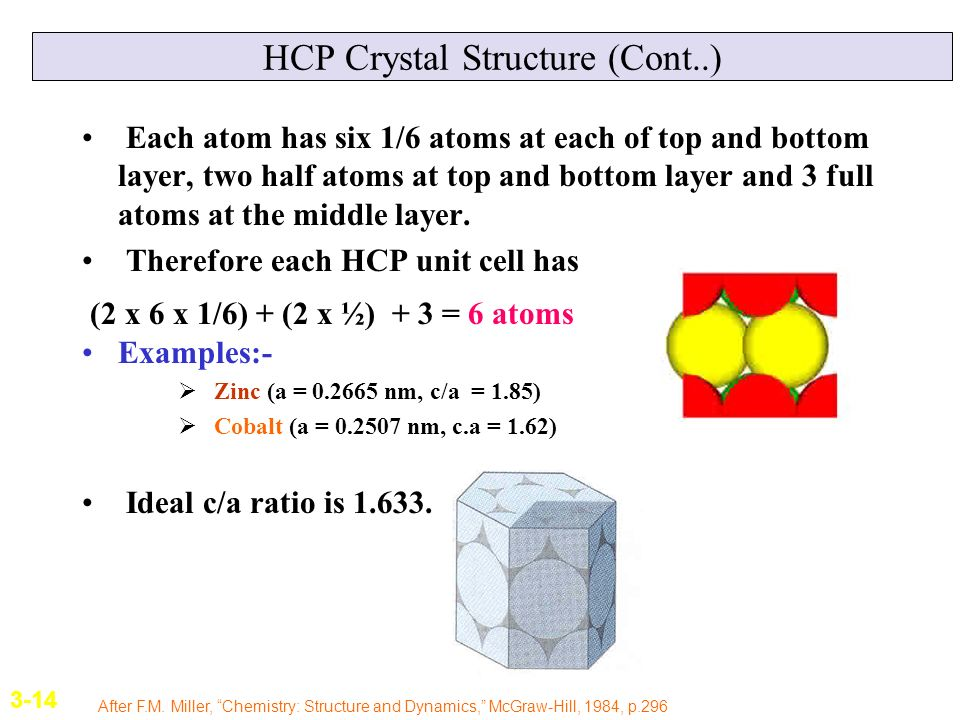 how to find c a ratio for hcp