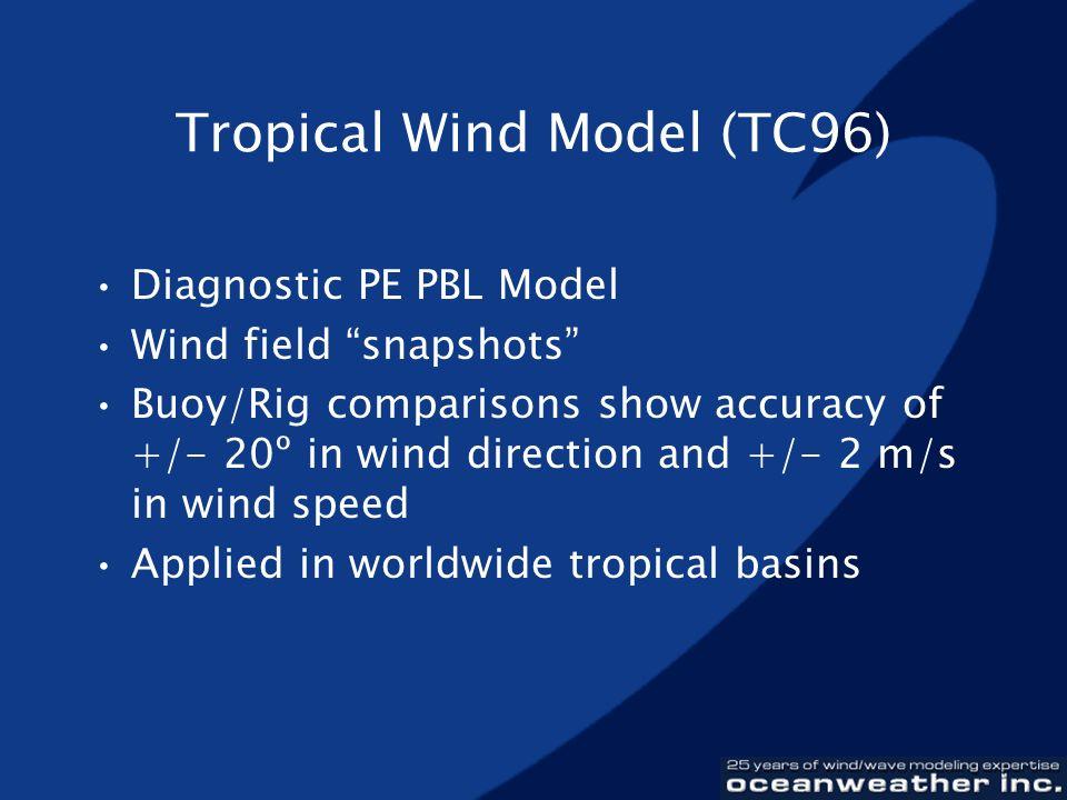 Tropical Wind Model (TC96)