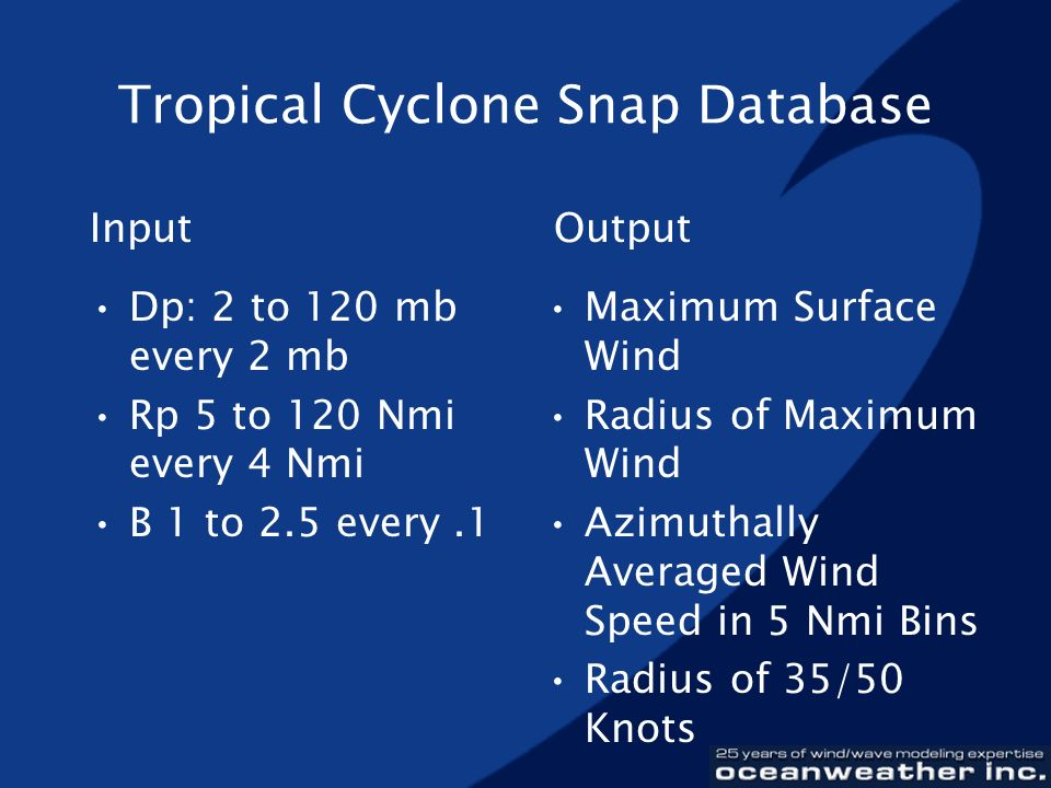 Tropical Cyclone Snap Database