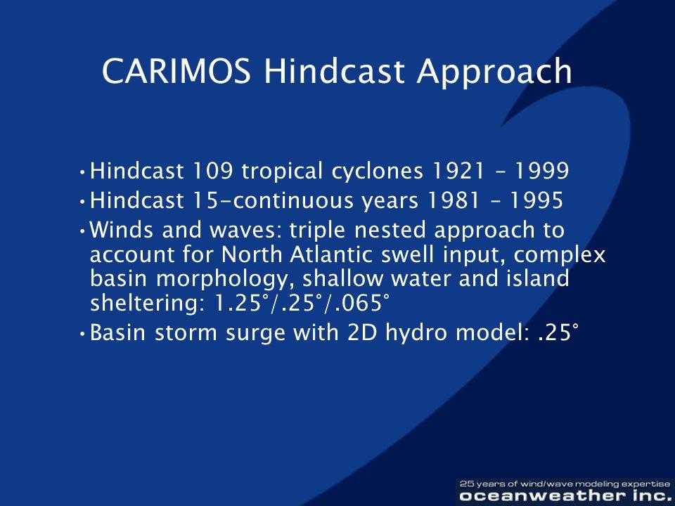 CARIMOS Hindcast Approach