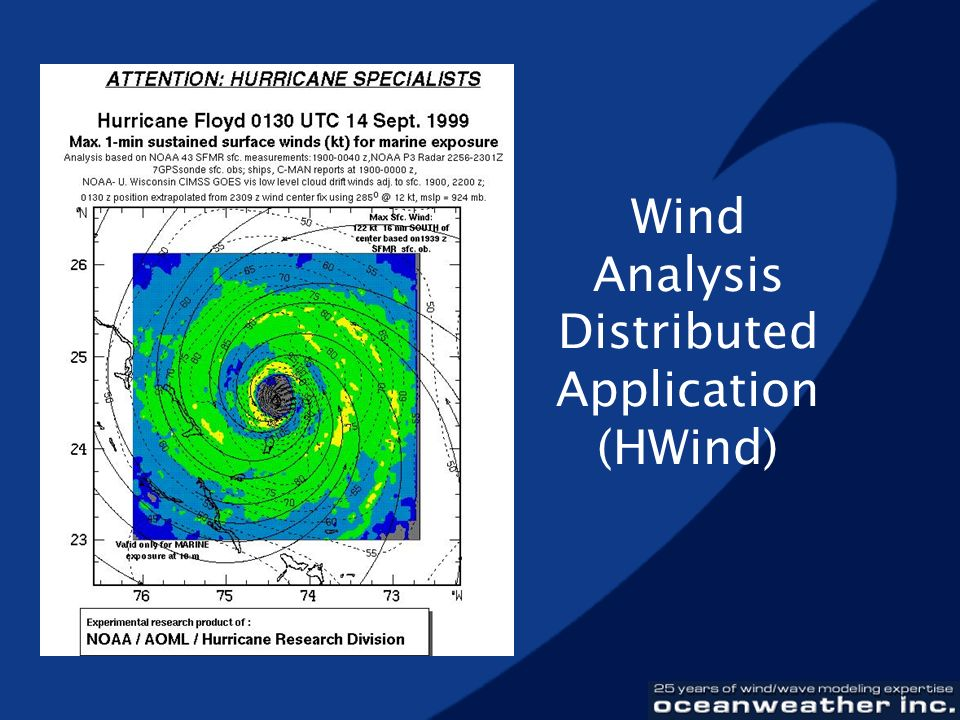 Wind Analysis Distributed Application (HWind)