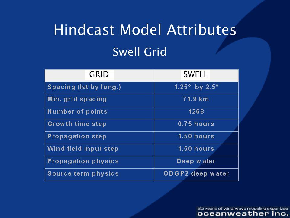 Hindcast Model Attributes