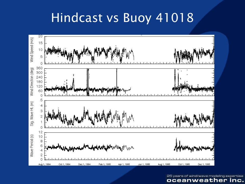 Hindcast vs Buoy 41018