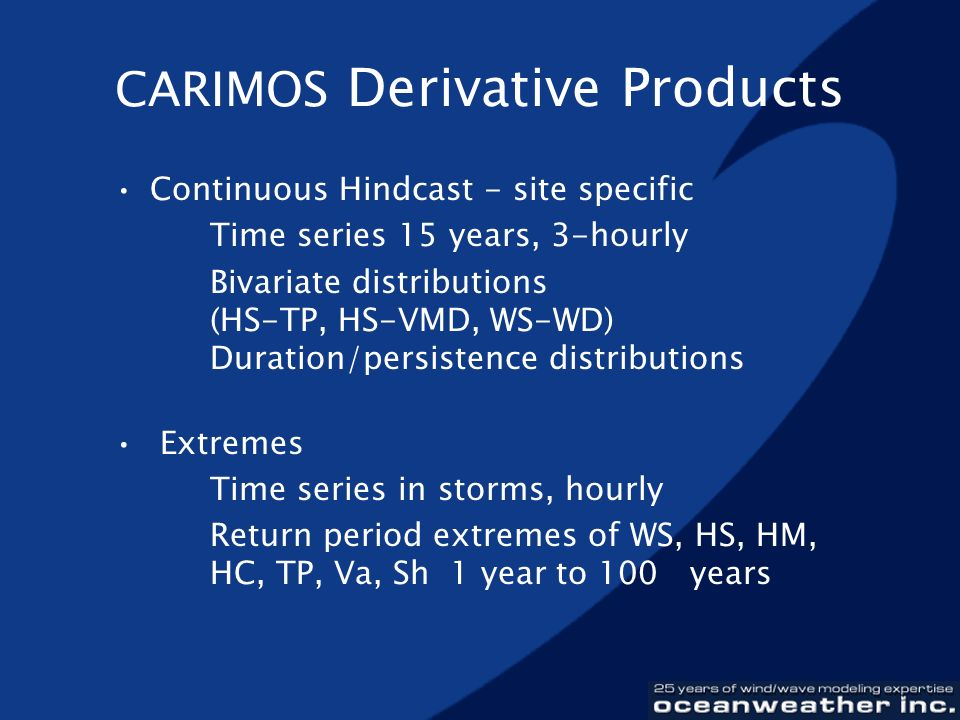 CARIMOS Derivative Products