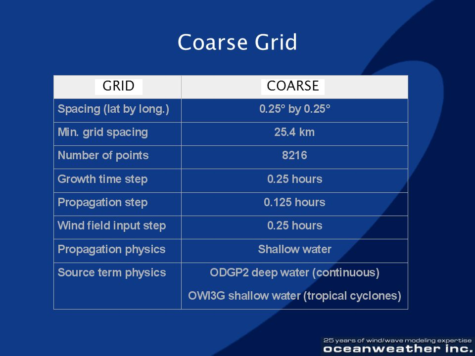 Coarse Grid GRID COARSE
