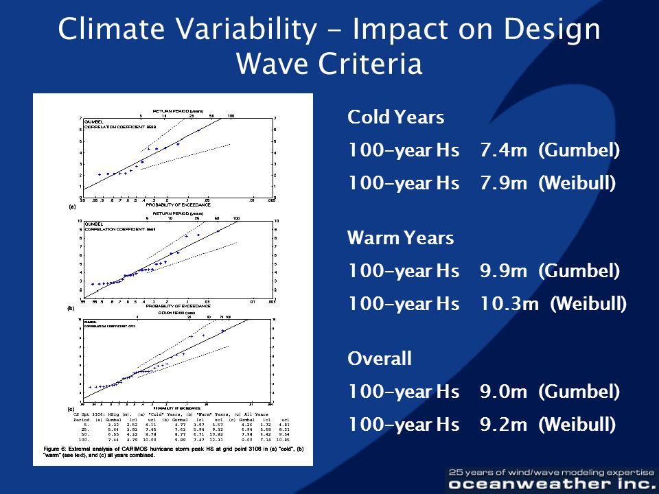 Climate Variability - Impact on Design Wave Criteria