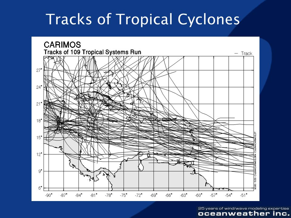 Tracks of Tropical Cyclones