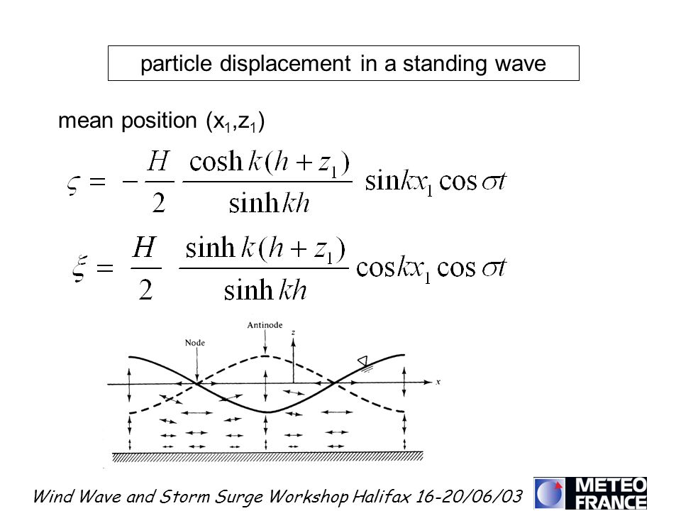 particle displacement in a standing wave