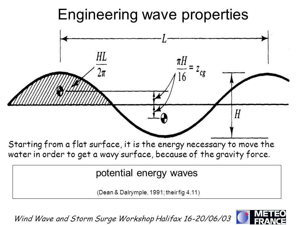 Engineering wave properties