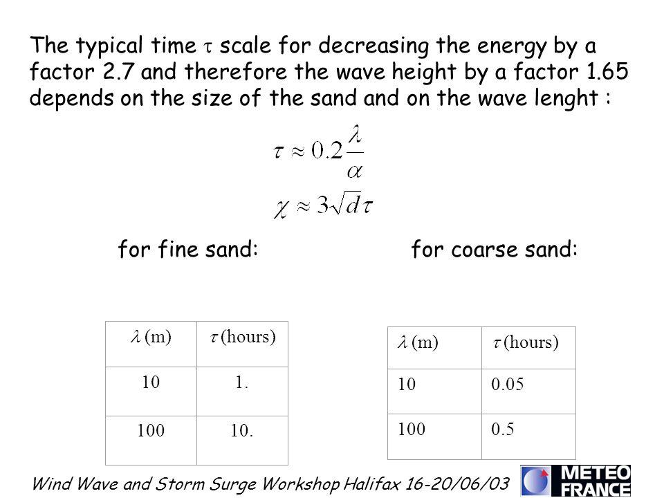 Wind Wave and Storm Surge Workshop Halifax 16-20/06/03