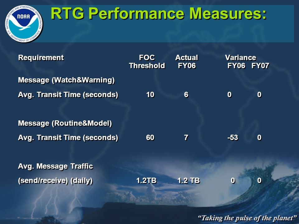 RTG Performance Measures: