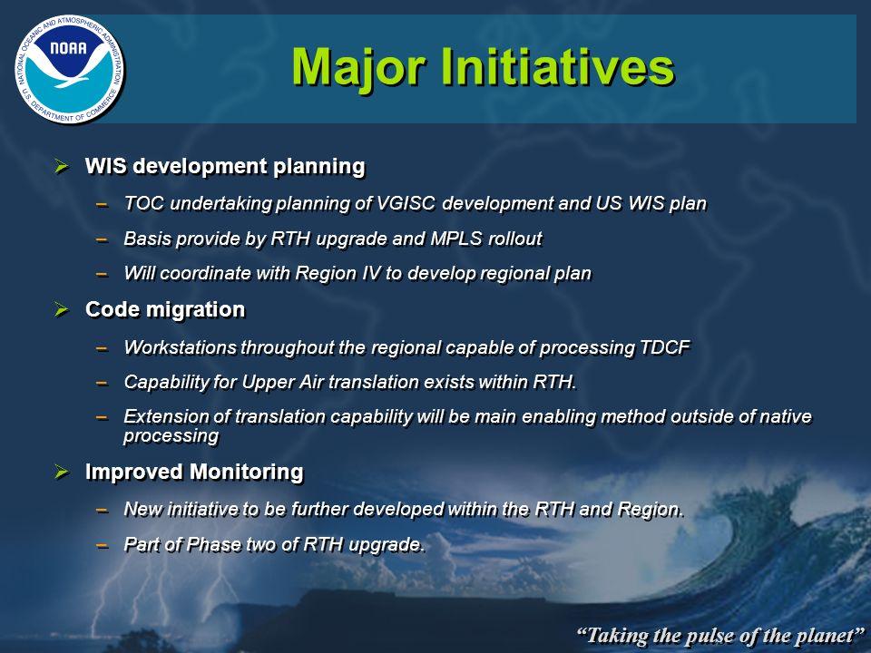 Major Initiatives WIS development planning Code migration