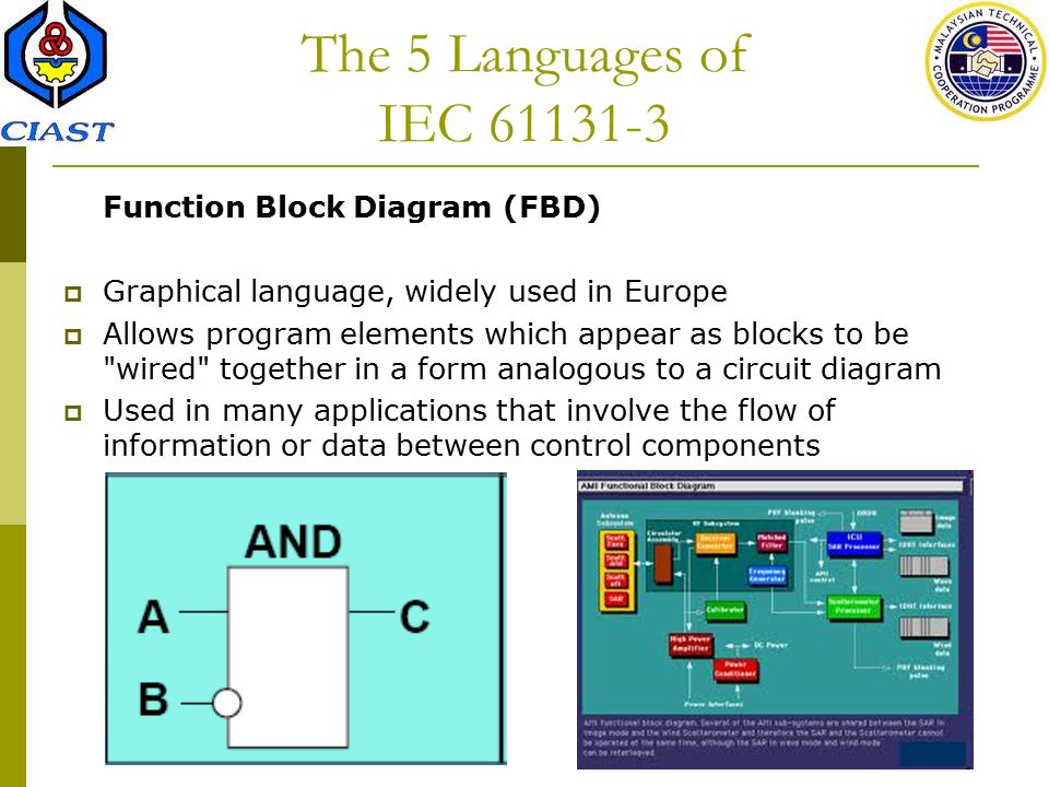Programmable logic controller plc ppt video online download the 5 languages of iec 61131 3 function block diagram fbd ccuart Choice Image