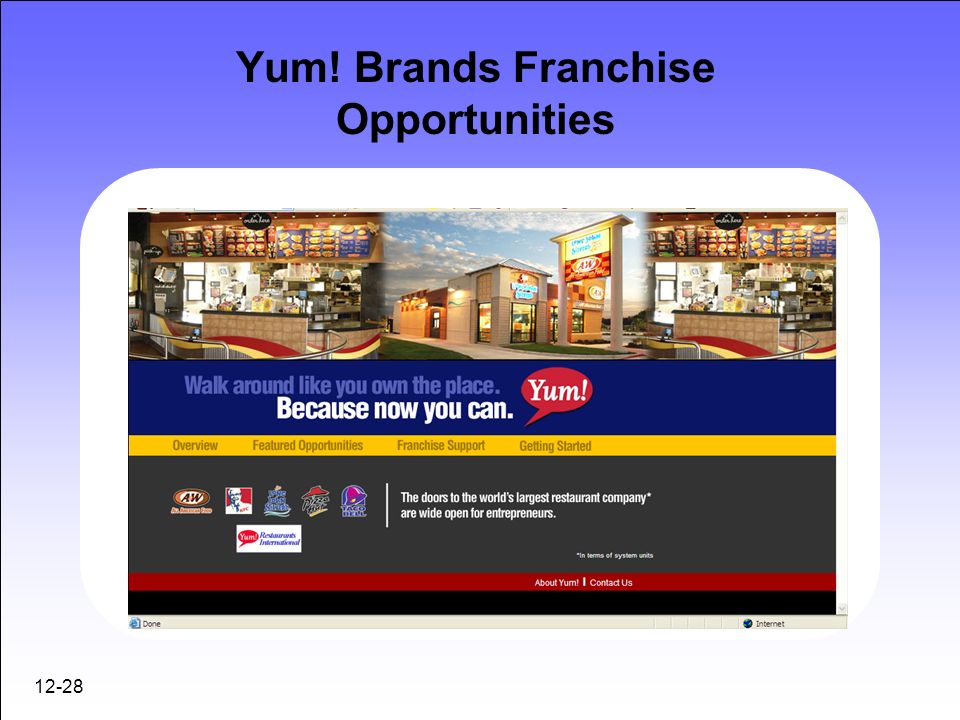 kfc franchise opportunity Top franchise opportunities from zimbabwe for sale available here visit  franchise direct for more information.