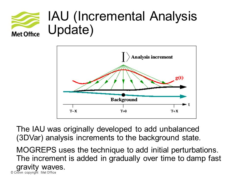 IAU (Incremental Analysis Update)