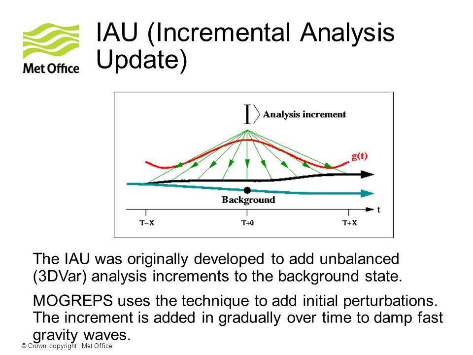 IAU (Incremental Analysis Update)