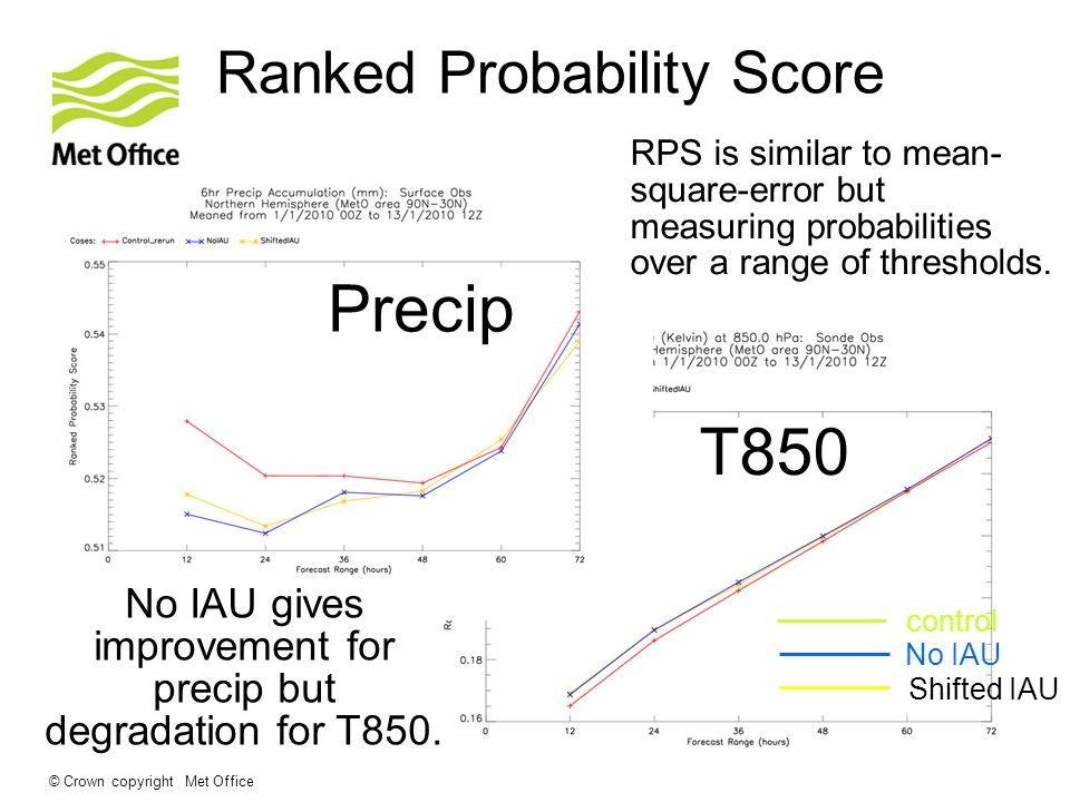 Ranked Probability Score