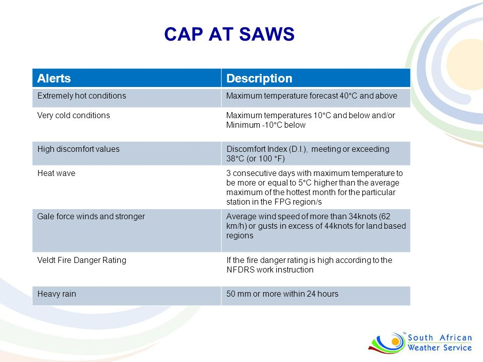 CAP AT SAWS Alerts Description Extremely hot conditions