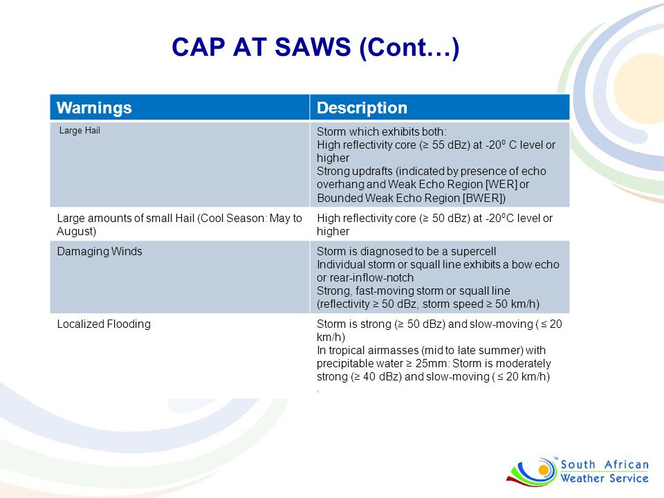 CAP AT SAWS (Cont…) Warnings Description Storm which exhibits both: