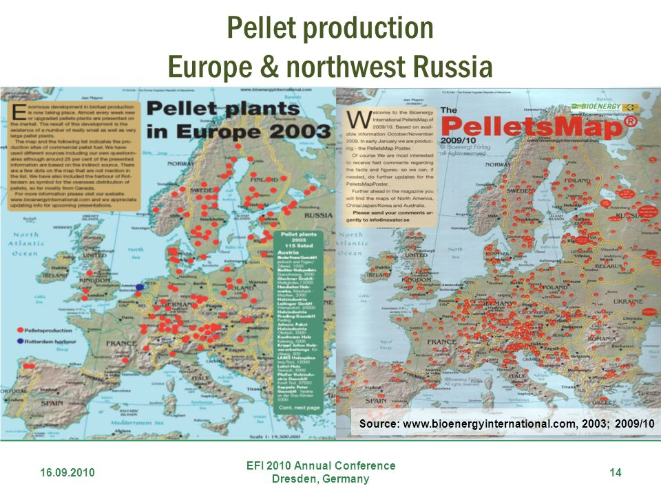 Pellet production Europe & northwest Russia