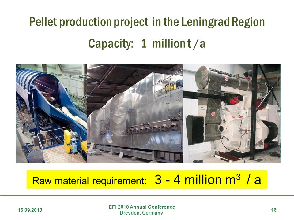 Raw material requirement: 3 - 4 million m3 / a