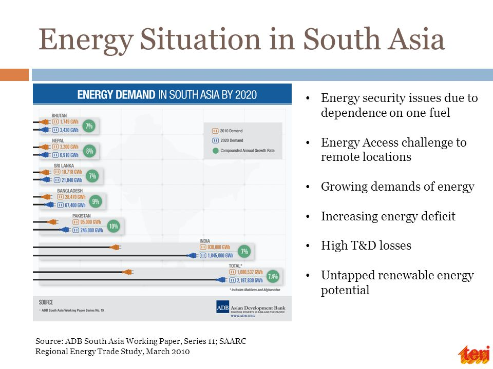 supply of energy dependent on international cooperation essay Water supply and sanitation in the philippines  in the operation and administration of water supply and sanitation  for international cooperation.