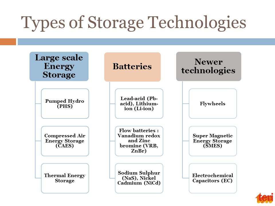 Energy Storage Technologies Benefits Applications And