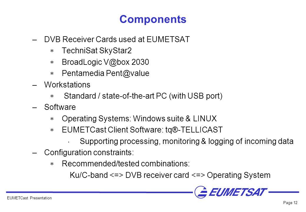 Components DVB Receiver Cards used at EUMETSAT TechniSat SkyStar2